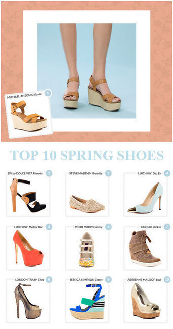 Top 10 Spring Shoes for Women | Sexy Shoes For Women | Scoop.it