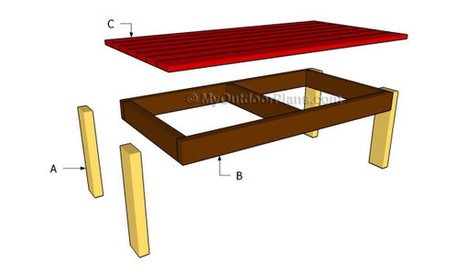 Adirondack Coffee Table Plans | Free Outdoor Plans - DIY Shed, Wooden Playhouse, Bbq, Woodworking Projects | Garden Plans | Scoop.it