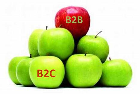 Télépro sur clients existants B2B | Télétravail : Demande devis | Scoop.it