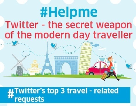 Twitter evolves as a strong platform for virtual travel concierge services | Travel Innovation | Scoop.it