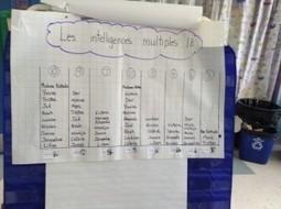 Les intelligences multiples - Activités pour établir un bon profil d'élève au début de l'année scolaire | Parent Autrement à Tahiti | Scoop.it