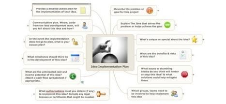 Creative Idea Implementation Plan : Maps For That! | Strategic Buyerology | Scoop.it