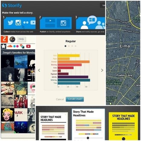 22 herramientas gratuitas para periodistas digitales | Herramientas digitales | Scoop.it