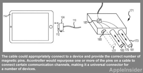 Apple exploring MagSafe data, headphone connections for iPhone, iPad | mlearn | Scoop.it