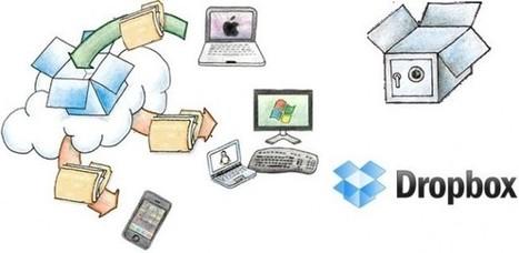 10 tips para sacar todo el provecho posible a Dropbox. | Las TIC en el aula de ELE | Scoop.it