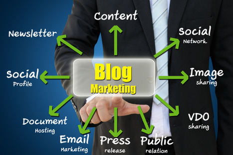 How Does Blogging Increase Sales? | Social Media | Scoop.it