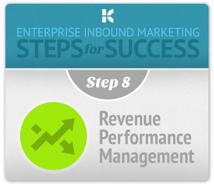 Enterprise Inbound Marketing Process: Revenue Performance Management | Beyond Marketing | Scoop.it