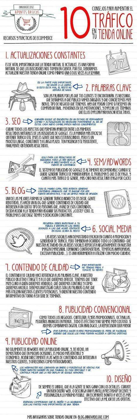 Socialinmedia.com | Marketing | Scoop.it