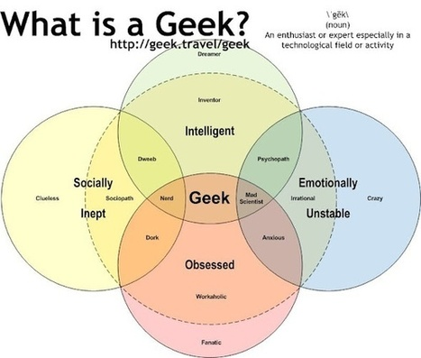 GEEKerly | Vulbus Incognita Geek Zone (GZ) | Scoop.it