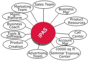 iPas2 Home Online Business - Infogurushop Ltd | Business Video Directory | Scoop.it