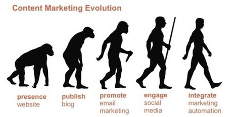 The 5 Stages Of Your Content Marketing Evolution | Business 2 Community | Affordable Web Design for Entrepreneurs and Non-Profit Organizations | Scoop.it