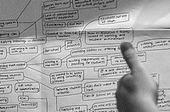 Die Nutzung von Mindmaps als Unterrichtsmethode | Unterrichtsideen ICT | Scoop.it