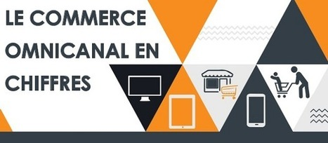 Infographie | Le commerce omnicanal en France et dans le monde - Webzeen | introduction au e-commerce | Scoop.it