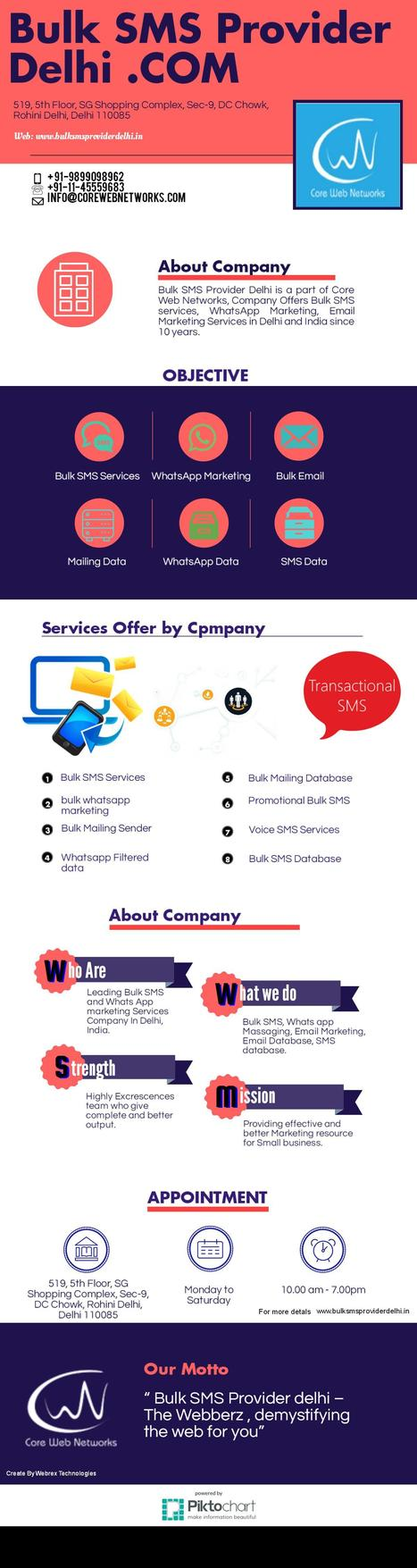 Bulk SMS Provider Delhi | Piktochart Infographic Editor | Press Release | Scoop.it