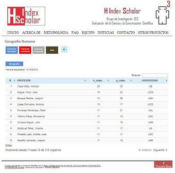 EC3noticias: H Index Scholar: el índice H de los profesores españoles de Humanidades y Ciencias Sociales   EC3   Scoop.it