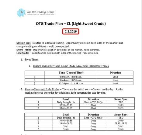 Light Sweet Crude (CL) Trading Plan 2 Feb 2016 - Markets Analysis | Financial Market Trading | Scoop.it