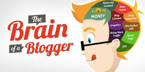 About The Brain Of A Blogger: Infographic | Infographics for English class | Scoop.it
