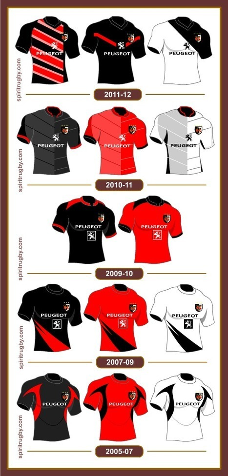 histoire du maillot du stade toulousain rugby. Black Bedroom Furniture Sets. Home Design Ideas