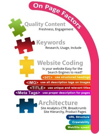 SEO Services | Best Seo Company India | Starts $249 p.m | dreamzz | Scoop.it