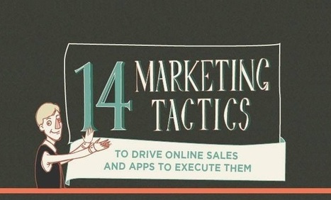14 Powerful Marketing Tactics To Drive Online Sales and Tools to Execute Them - #Infographic | Mobile Life | Scoop.it