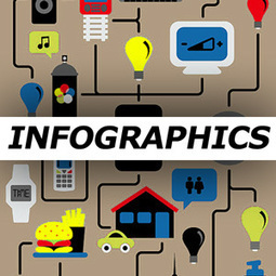 Master Collection: Best Local Search Infographics | shopping news | Scoop.it