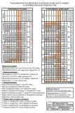Kalendar rada za školsku 2014/2015. godinu za OŠ na teritoriji APV | MATEMATIKA, TEHNIKA I JA | Scoop.it