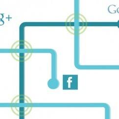 Quel est l'impact des réseaux sociaux sur le SEO ?   Maman entrepreneur et communication internet   Scoop.it