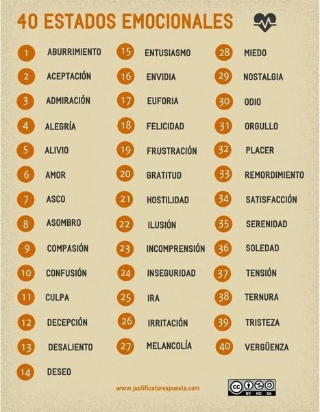 40 Estados emocionales para enseñar en el aula. Infografía | eduvirtual | Scoop.it