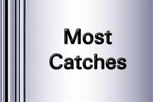 Test Most Catches career record   Best Fielders in Test cricket   ICC World Twenty20   Scoop.it