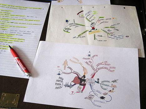 Desarrolla tu creatividad con los mapas mentales 2.0 | Noticias, Recursos y Contenidos sobre Aprendizaje | Scoop.it