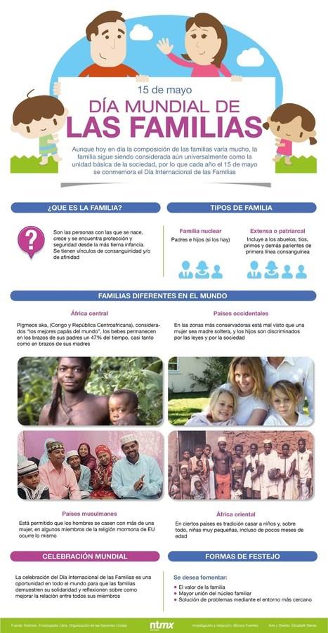 6 datos sobre las familias en el mundo - QUO mx | Familia y Escuela | Scoop.it