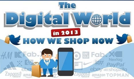 How We Shop in 2013: eCommerce [Infographic] - syscortech.net ... | Ecommerce How To... | Scoop.it