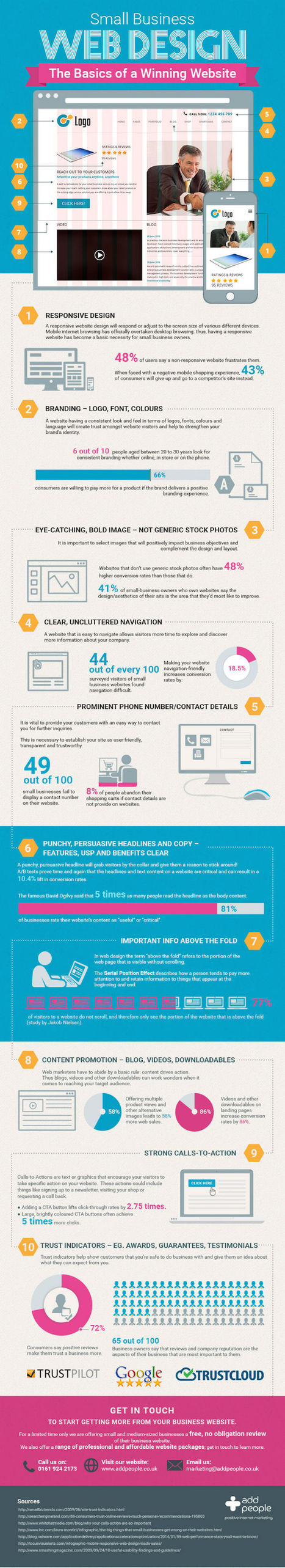 The Anatomy of a Winning Website Design #Infographic | digital marketing strategy | Scoop.it