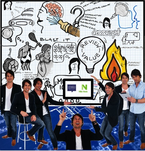 Turn your ideas into awesome innovation now! | Innovation Blueprint | Ideas with Legs | Innovation in Business | Scoop.it