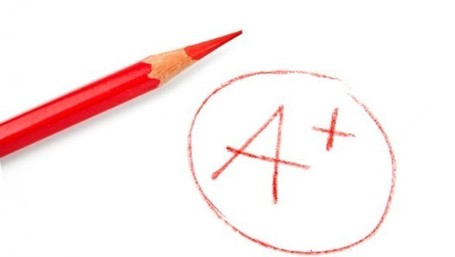 Email Testing 1,2,3 - How to Get an A+ | Agence Profileo : e-commerce Prestashop & Magento | Scoop.it