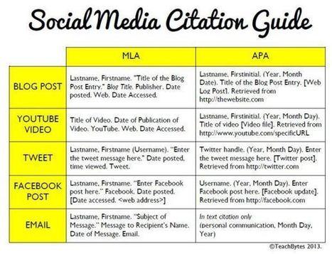 How To Cite Social Media: MLA & APA Formats   Going Digital   Scoop.it