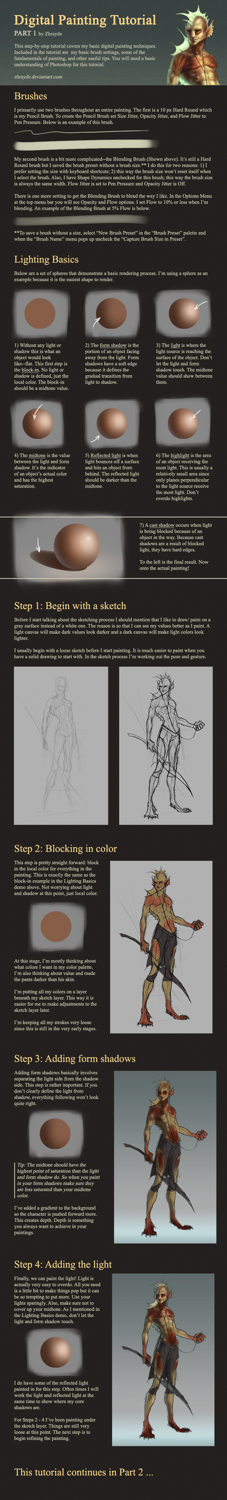 Digital Painting Tutorial - Part 1 | Drawing References and Resources | Scoop.it
