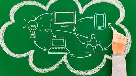 Competencias para gestionar una clase online - Rosario3.com | TIC en el Aula | Scoop.it