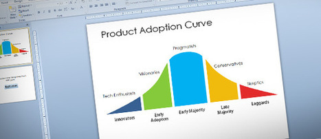 New Product Diffusion Curve Slide for PowerPoint | PowerPoint Presentation | Business Training | Scoop.it