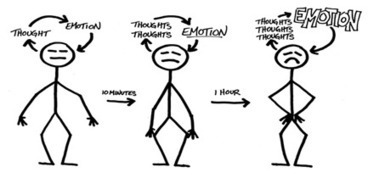 """""""Stopping & Dropping"""", Stress Manual   mindfulness   Scoop.it"""