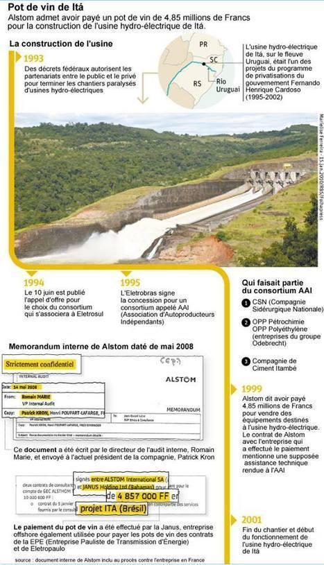 Alstom admet avoir payé des pots de vin pour une usine hydro-électrique dans le sud du Brésil | Shabba's news | Scoop.it