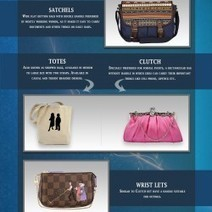 Attractive Bags Collections | Shopping | Scoop.it