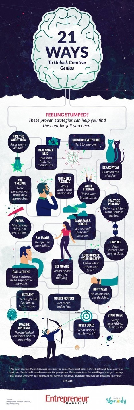 21 Ways to Unlock Your Creative Genius [Infographic] | Daily Infographic | iEduc | Scoop.it