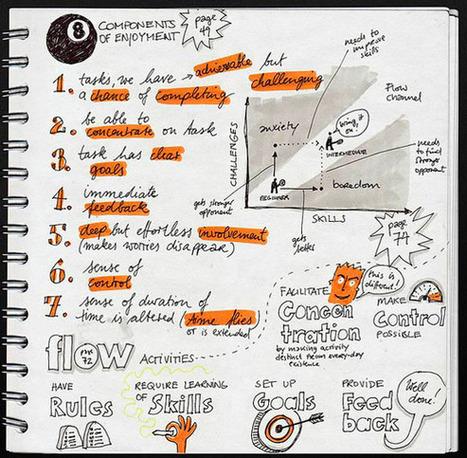 Neuro Web Design: Tips and Techniques | Web Design, Ecommerce | Scoop.it