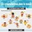 Infographie : Comportement d'achat des cyberconsommateurs dans le monde | e commerce | Scoop.it
