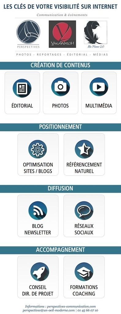 Création de contenus, inbound marketing et RP Digitales : Votre visibilité sur Internet | stratégie de contenus, marketing disruptif, brand content, marque-media, planning stratégique | Scoop.it