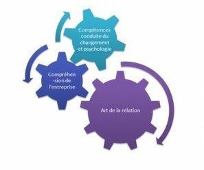 Le coaching et la conduite du changement - Journal du Net | cecile cazala | Scoop.it