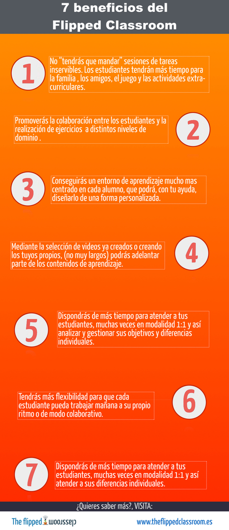 7 beneficios del Flipped Classroom | infografiando | Scoop.it