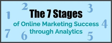 7 Steps of Online Marketing Success Through Analytics | Digital-News on Scoop.it today | Scoop.it