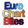 Euro Chart Bites Magazine